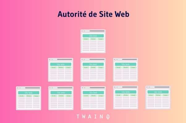 Autorite de site web