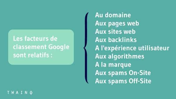 Les facteurs classement google