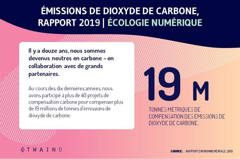 Rapport environnemental 2019