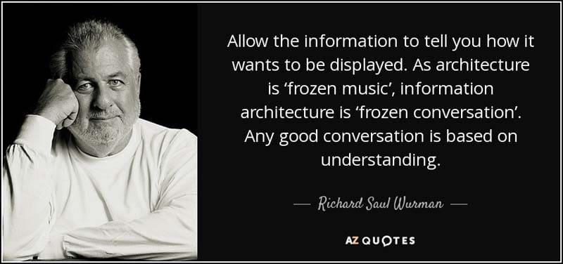 Richard Saul Wurman lors d une conference