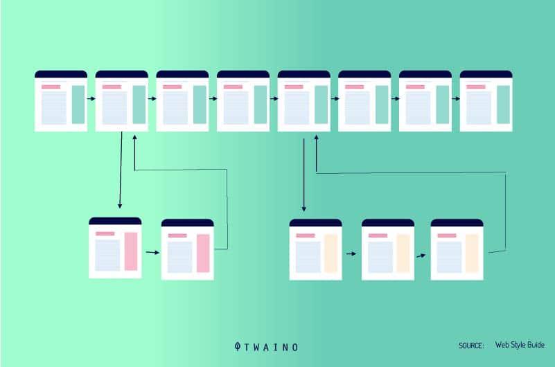 Les-structures-sequentielles-et-matricielles