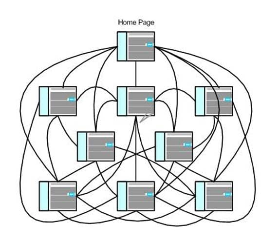 Une structure matricielle home page