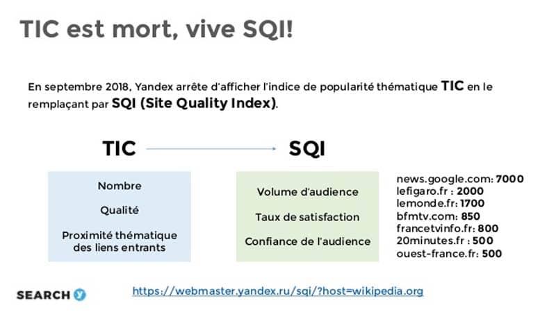 Thematic Citation Index