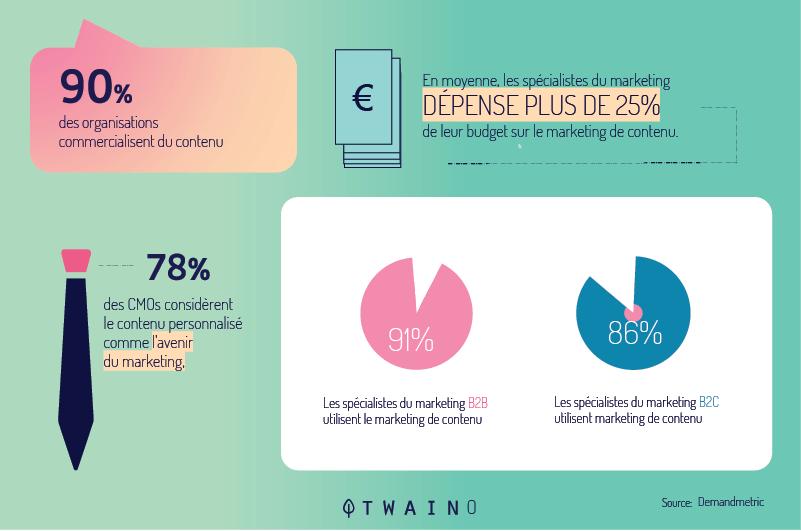 L-infographie