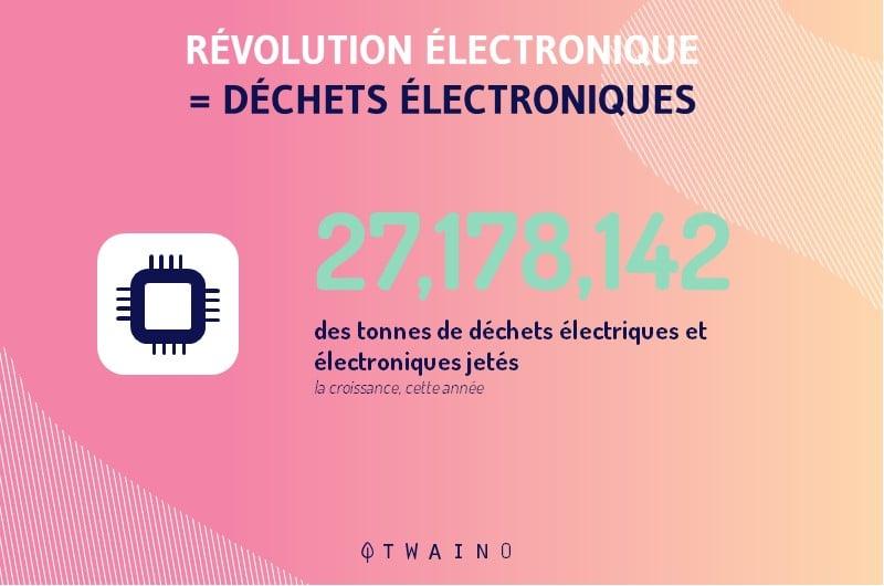 Electronic revolution 1024x383