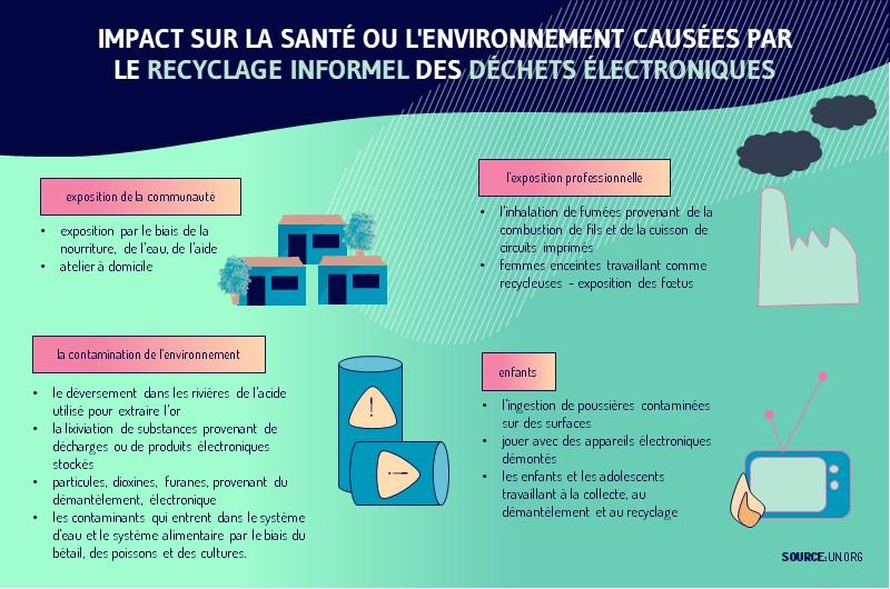 Les consequences sur l environnement