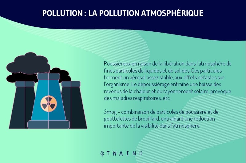 Pollution infographique Pollutiion Atmosphérique
