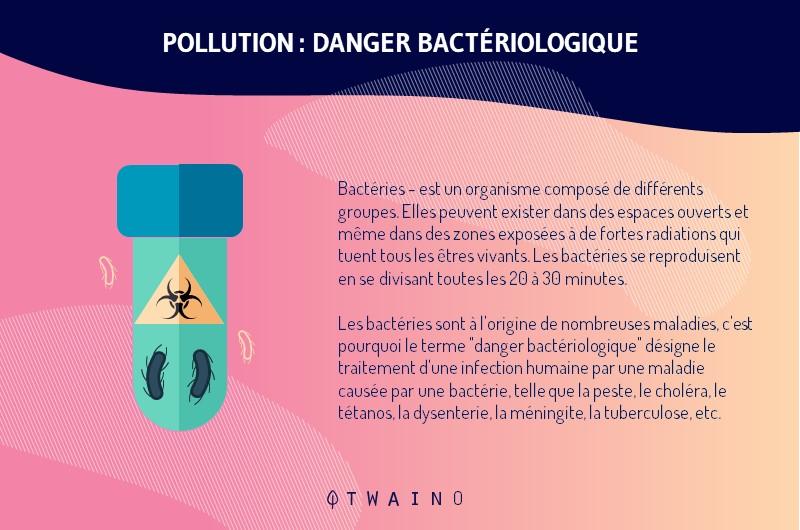 35-Pollution-infographique_Pollution_Danger_Bactériologique