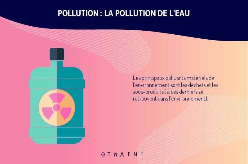 35-Pollution-infographique_Pollution_Eau