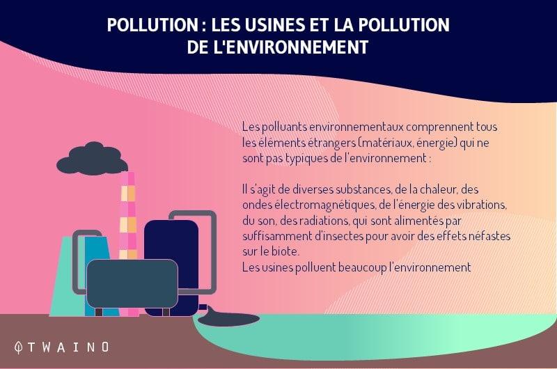 35-Pollution-infographique_Pollution_Environemental