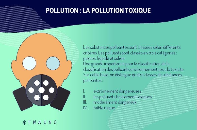35-Pollution-infographique_Pollution_Toxique