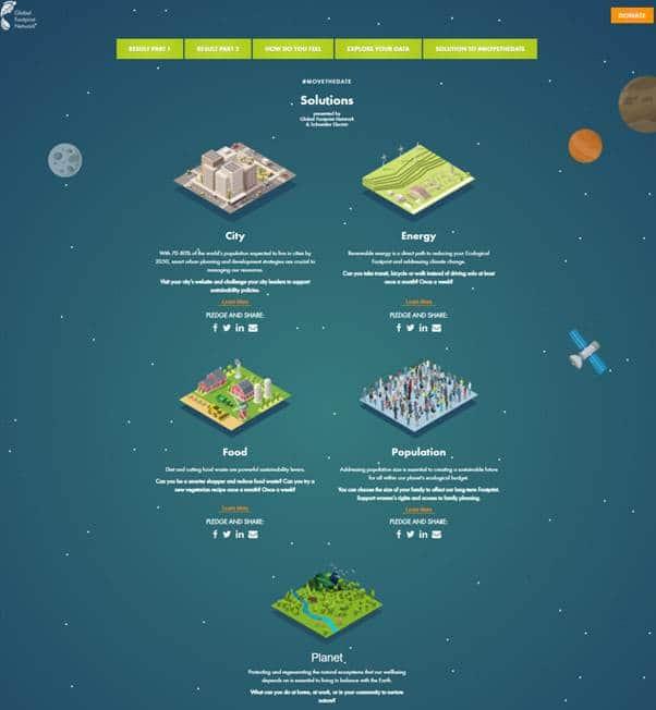 Differentes solutions pour reduire votre emission en CO2