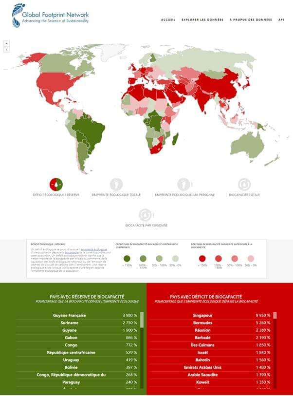 L empreinte Carbone au niveaux des pays du monde