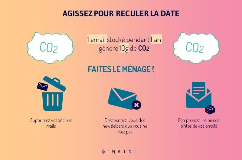 63-L-impact-energetique-des-emails-sur-l-environnement.jpg