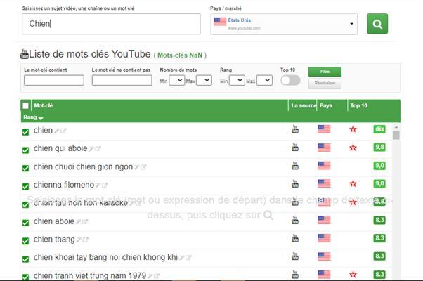 Liste des mots clés YouTube