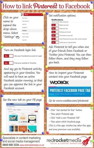 Le processus pour lier Pinterest a Facebook