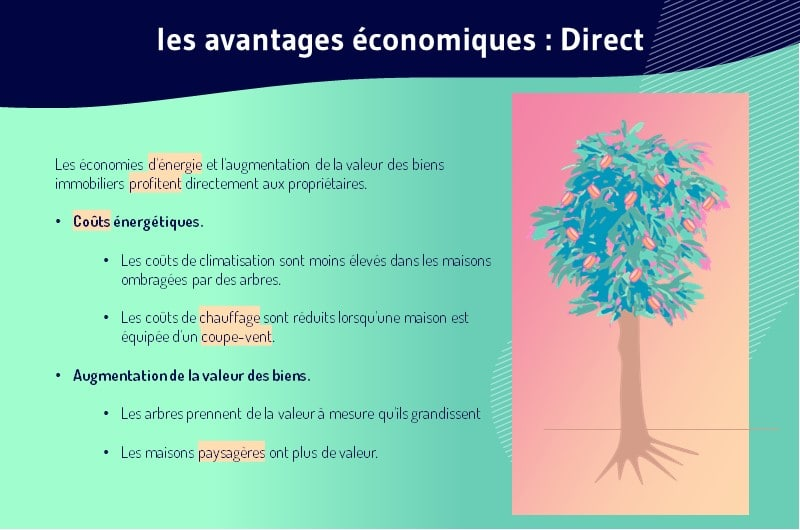 Avantages economiques