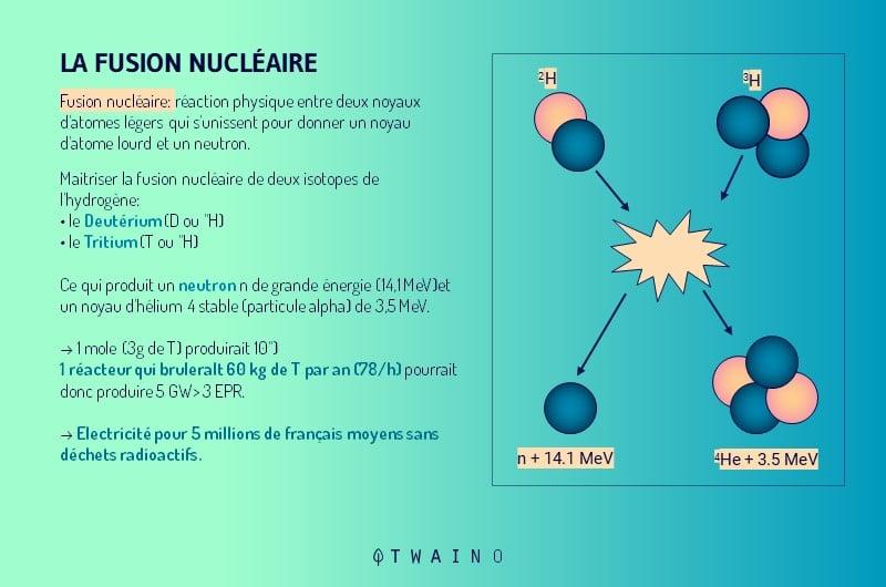 La-fusion-nucleaire