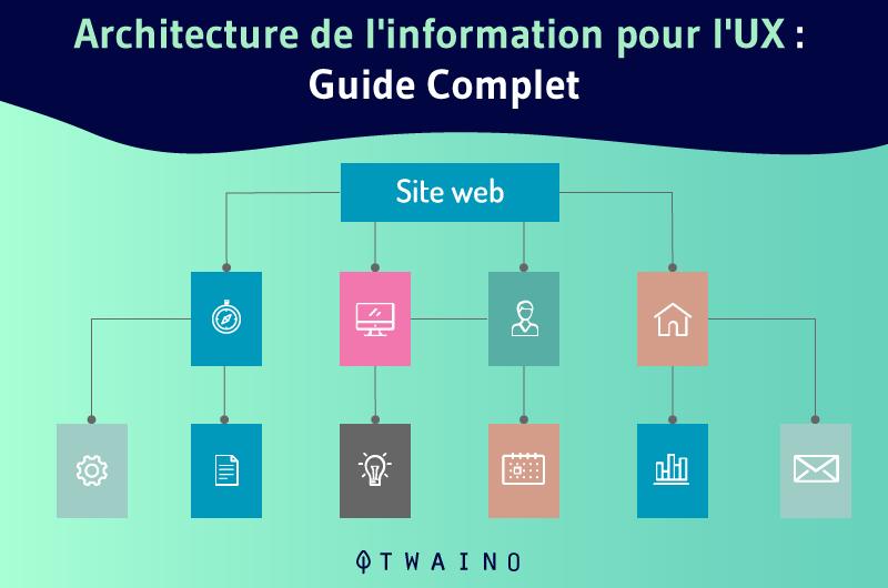 Architecture de l information pour l UX Guide Complet