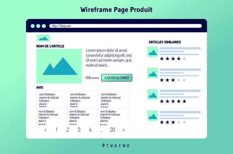 Wireframe Page Produit