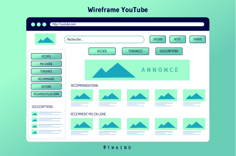 Wireframe YouTube