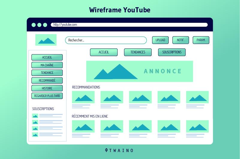 Wireframe YouTube