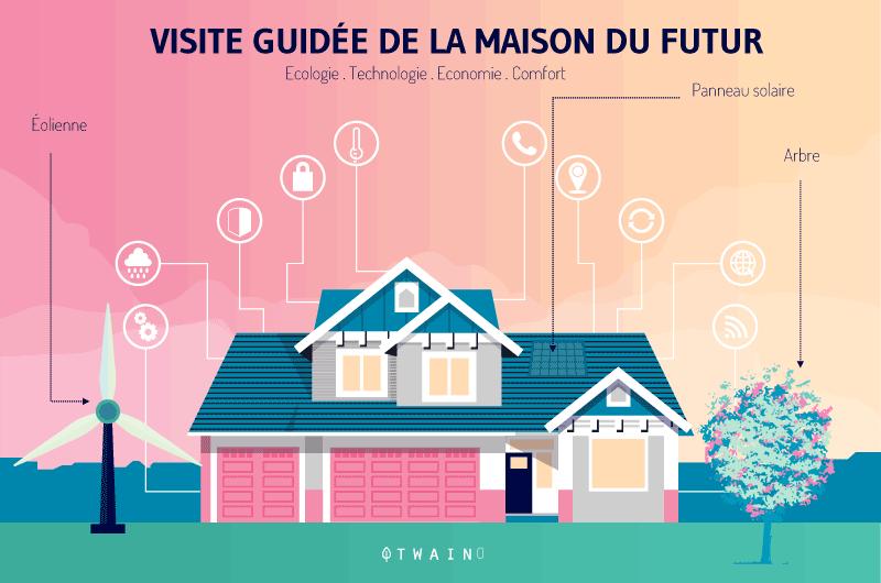 viste-guidee-de-la-maison-du-futur---ecologie-numerique