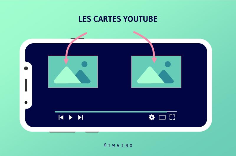 Utilisez-les-cartes-YouTube-pour-maintenir-les-utilisateurs-1