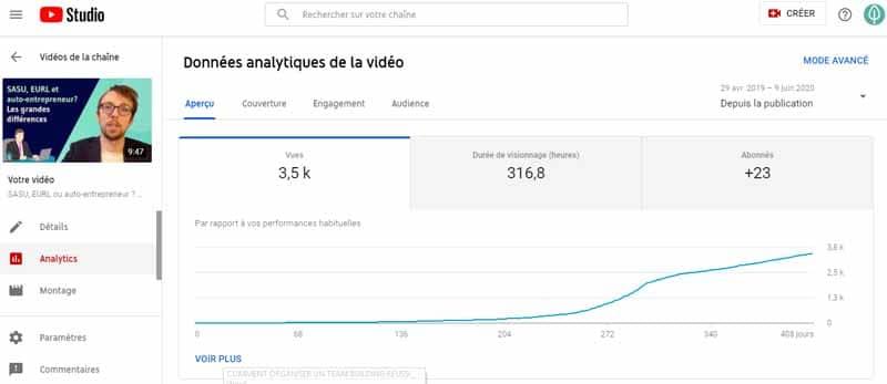 utilisez l outil analyse youtube pour suivre vos statistiques