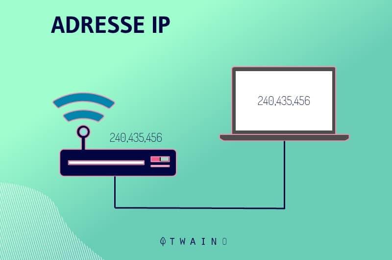chaque ordinatuer a une adresse IP