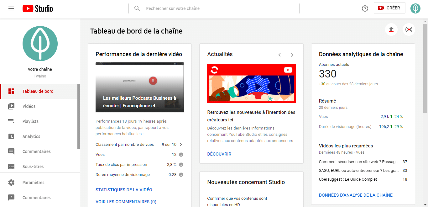 Le tableau de bord youtube