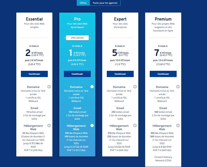 tarif 1&1 IONOS