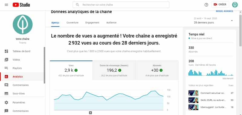 tableau de bord principal YouTube Analytics