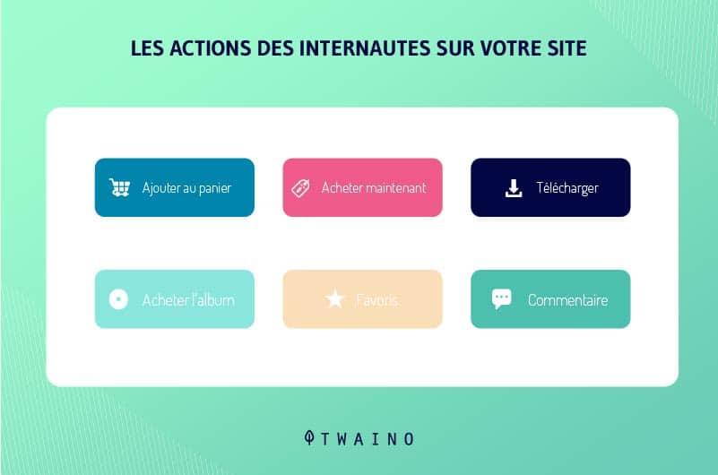 Les actions des internautes sur votre site