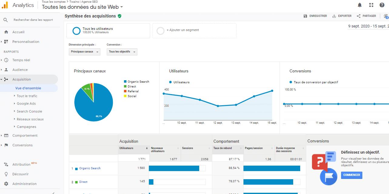 consulter le nombre de visiteurs directs que compte votre site
