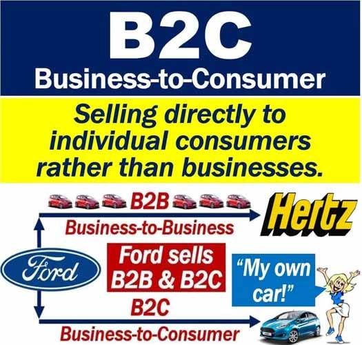 Ce qu est B2C