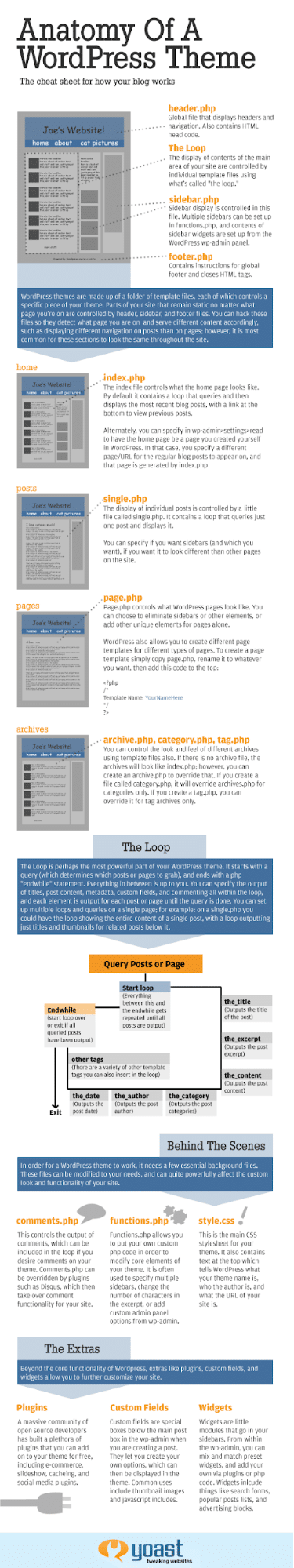 Le fichier rtl.css