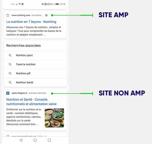 Site AMP vs Site non AMP
