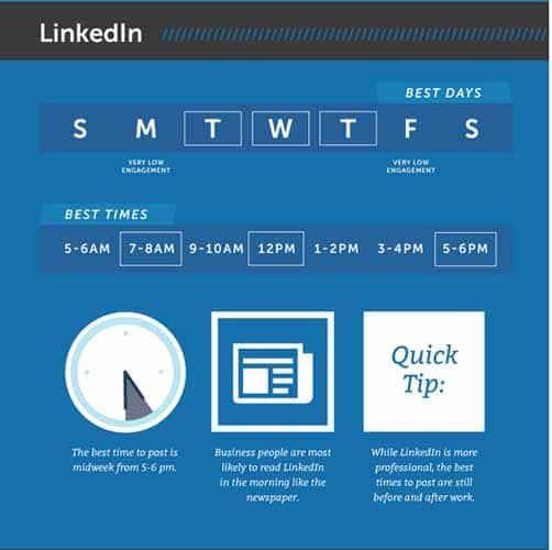statistiques des jour de publicite sur linkedin