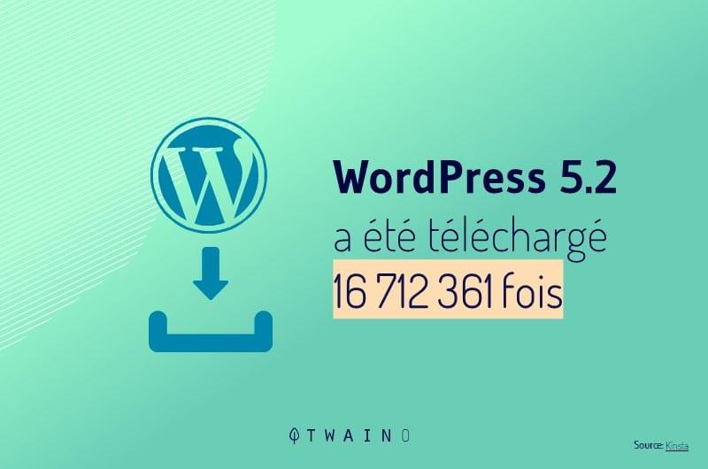 Nombre de telechargement de La version 5.2 de WordPress