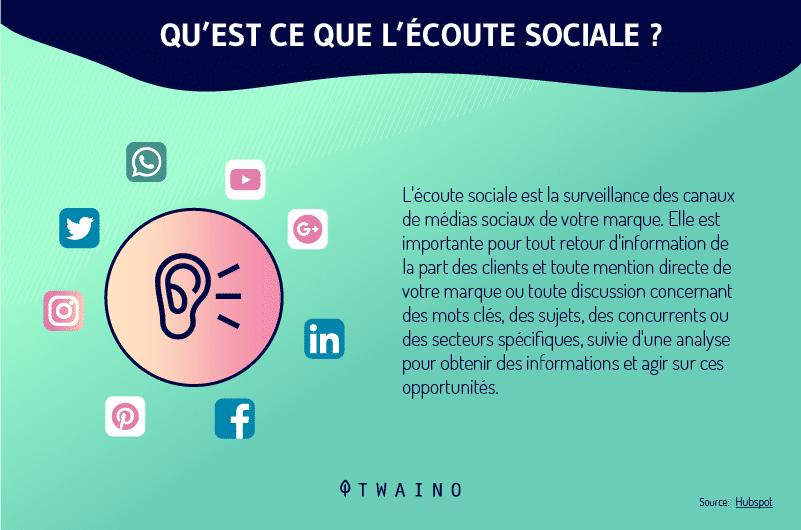 9-l-ecoute-social.png