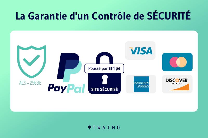 La garantie d un controle de securite