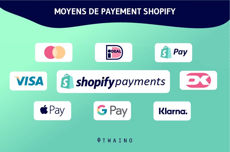 myens de payement shopify