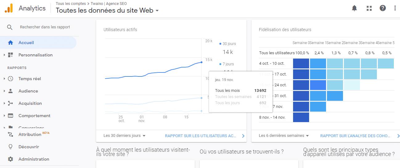 plus de 13 500 visiteurs mensuels sur mon site web