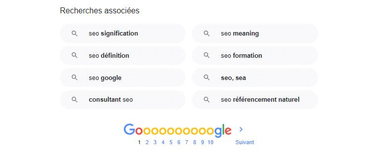 Les recherches associees