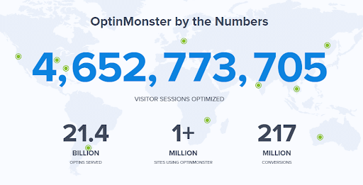 OptinMonster by the Numbers