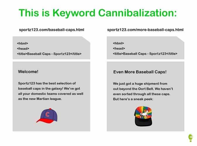 cannibalisation des mots cles