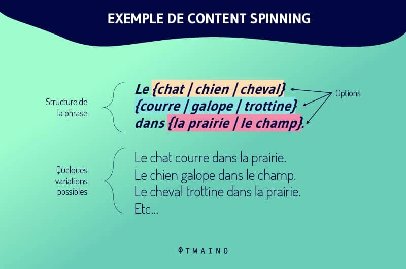 Qu-entend-on-par-content-spinning.png