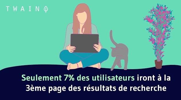 Seulement 7% des utilisateurs iront a la 3eme page des resultats de recherche