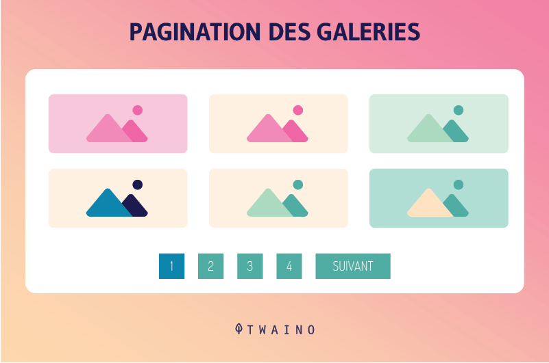 Gallery-pagination-for-WordPress